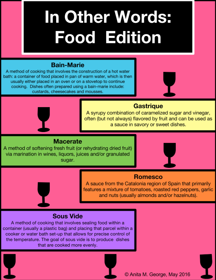 In Other Words- Food Edition (1)